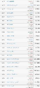 6184 - (株)鎌倉新書 ベイリー・ギフォード 直近の投資先動向