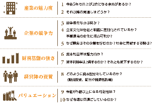 6184 - (株)鎌倉新書 ベイリー・ギフォードの10のチェックポイント