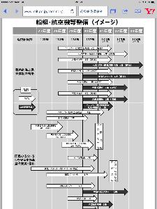 7003 - 三井造船(株) 平成30年度 海上保安庁関係 予算概算要求概要より。