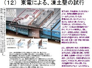 自民党新総裁に安倍晋三氏 事故原発にしても、それに伴う周辺地の健康状況にしても、 なかなか、厳しい状況である。 http://