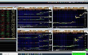 チャート専門・楽天証券MS勉強会限定 もう一枚有ります。 右上にVWAP が組み込まれております。 貼り付けます。
