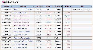 6614 - (株)シキノハイテック 機関の空売り残高:183,000株 まだ増やすのか? 年内に買い戻しの換金するのか?