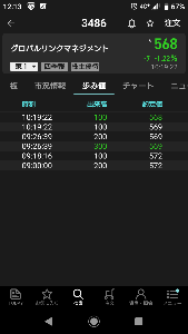 3486 - (株)グローバル・リンク・マネジメント 何これ?www