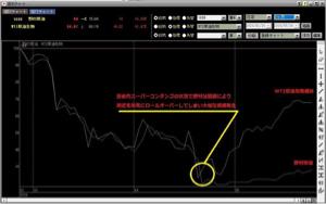 1699 - (NEXT FUNDS)NOMURA原油インデックス上場 ごめん、コロナ前は言い過ぎた。 でもいつも拝借しているウルトラ浜村さんのグラフみても、実際戻しつつあ