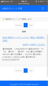 9318 - アジア開発キャピタル(株) 今、AIの予想みて9円ってなってたから嫌だなーって思ってたんよ  で、まあ野村見てみようと思って調べ