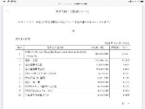 9318 - アジア開発キャピタル(株) 4月14日 本日のお知らせします。