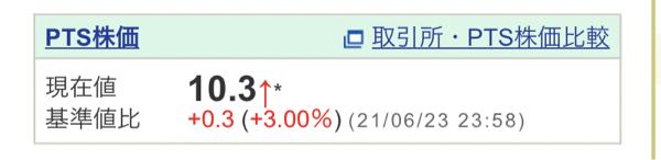 9318 - アジア開発キャピタル(株) ptsも順調でした!
