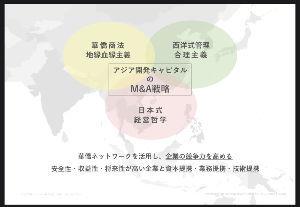 9318 - アジア開発キャピタル(株) どうでる? 楽しみだー。