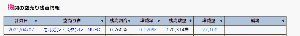 3031 - (株)ラクーンホールディングス 機関の動向貼っておきます。モルが買い戻し。終値-76の日です。 まだ機関の玉、他の機関も含め残ってそ