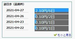3031 - (株)ラクーンホールディングス ついでに~