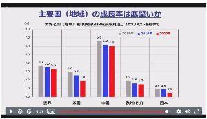 消費税引き上げ問題 増税や金利を上げる行為はインフレ率が2%以上になったらする事で、 インフレ率が1%未満の日本で行うこ