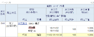3943 - 大石産業(株) 100株 1,836円買い で入りました。 クオカード優待と、将来の「東証上場」楽しみに、長期保有予