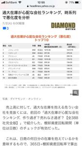 4586 - (株)メドレックス 1位じゃん