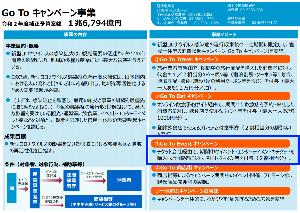 3995 - (株)SKIYAKI Go to Eventキャンペーンですね コロナがこのまま落ち着けば…