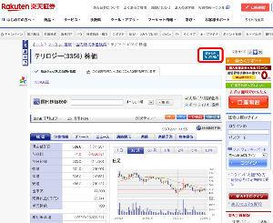 3356 - (株)テリロジー 楽天証券を覗いてみたところ 貸株金利5.25%が付いているようですよ  ただ、当日ではなく3日ぐらい