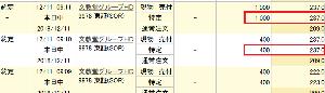 9978 - (株)文教堂グループホールディングス  からの 翌日、12月11日に 237円で 3,000株以上 売ったんだよな~ (-。-)y-゜゜゜