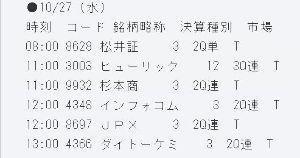 4366 - ダイトーケミックス(株) マネックス証券の情報では,13:00とありました。