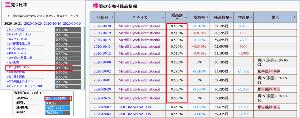 5302 - 日本カーボン(株) 【日証協データでわかったこと】 トータルの空売り実施比率と、メリル単独空売り比率が等しく0.5%とな