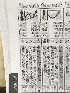 9058 - トランコム(株) ふむふむ😃📰