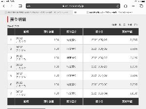 3932 - (株)アカツキ 三千円割れでは拾えなかったけどまあこんなもんかなあ。
