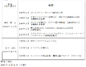 6084 - (株)オウチーノ 中野さんは先日のM&Aの時点で執行役員入りはアナウンスされていましたが 吉川さんは初見ですね