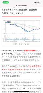 3995 - (株)SKIYAKI ははーん
