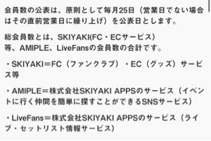 3995 - (株)SKIYAKI 今週末の月次は気になりますねー😊  果たして9月の会員数がどれだけ伸びているか?(特に有料会員数)
