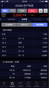 7702 - (株)JMS 負け組の方にいい情報 3038神戸物産 11月負け4回のみ 毎年分割も行っています 8月9月調整があ