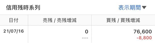 5922 - 那須電機鉄工(株) 🎉🎉🎉