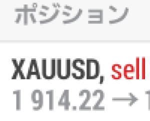 audjpy - オーストラリア ドル / 日本 円 起きてなくなってたら 残念 はい次~