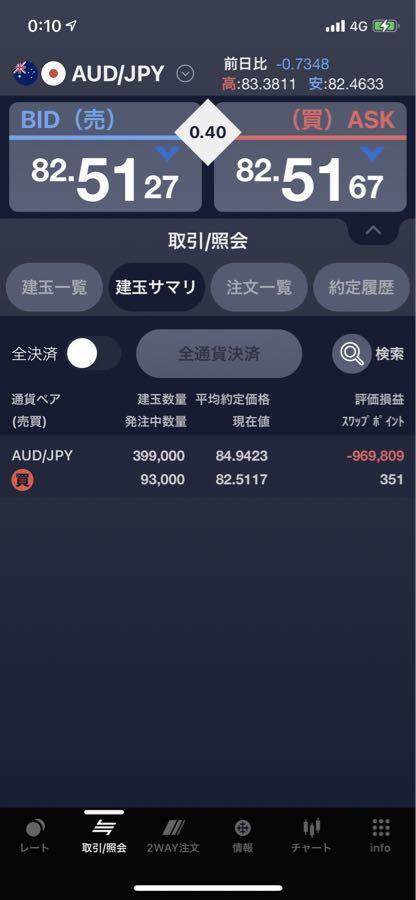 audjpy - オーストラリア ドル / 日本 円 結局82.47まで、3日間ー2.5円