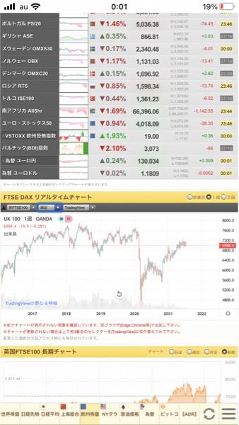 audjpy - オーストラリア ドル / 日本 円 上目でみてもとそこらまではいけそうやない?( ・∇・)