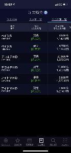 7373 - (株)アイドマ・ホールディングス 株初心者です。  本日の14時20分ごろに、現物で6800株を購入したところ、株価が跳ね上がってしま