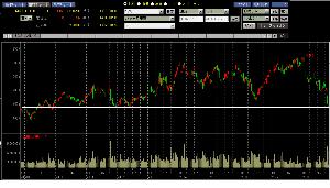 5938 - (株)LIXILグループ 10年間の週足チャートでアリマス☆  この白いラインを下抜けると そのしたの安値961円を目指す可能