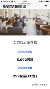 4287 - (株)ジャストプランニング ㊗️5,092店舗❗️