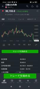 9I31115A - 楽天日本株4.3倍ブル 急落している、平均買いコスト割られてる〜WBS目標達成とか、高値警戒とか、31年ぶりの最高値とか、ヒ