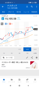 9I31115A - 楽天日本株4.3倍ブル 今回の日経の動き凄くナスダックの最近の動きに似ている、NASDAQ100 3倍ベアを何度もやっていて
