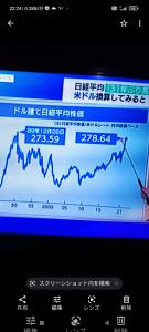 9I31115A - 楽天日本株4.3倍ブル ドル建てだと史上最高値を越してるという、38900円的な値段を、しかしチャート的なリ、業績的にも35
