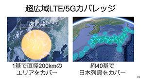 9434 - ソフトバンク(株) HAWK30は1機で直径約200キロの通信サービスを提供。 約40機で日本全国をカバーでき