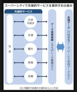 9424 - 日本通信(株) 株たろ〜さんと同じ記事の他の部分を切り取りました 日本通信名指しの記事が出始めて来たということは&h