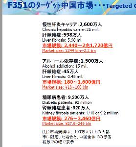 2160 - (株)ジーエヌアイグループ やっぱり凄いF351今年中の目処が待ちきれない 市場規模の凄さから一気に利益瀑上げ!  何方かが記載