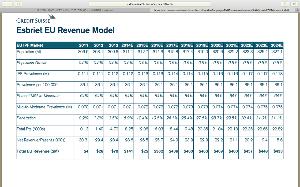 2160 - (株)ジーエヌアイグループ こちらはEUの浸透率予測(クレイジースイス調べ)
