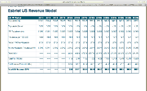 2160 - (株)ジーエヌアイグループ GNIの将来の売上を予測する際に一番難しい問題は、保険収載後のアイスーリュイの市場浸透率(marke