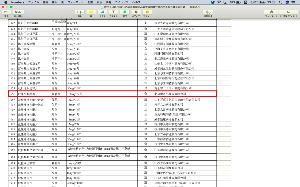 2160 - (株)ジーエヌアイグループ Gojiraさん、素晴らしい情報提供ありがとうございます。  重慶市の医療保険目録の執行時期について
