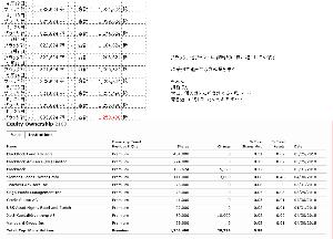 2160 - (株)ジーエヌアイグループ 二点目 ファンドは地合いに負けず買い増しています。。。 しかし 含み損は予想されるところです