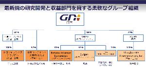 2160 - (株)ジーエヌアイグループ > 日本での上場をやめるって可能?  制度上、不可能じゃないとは思うけど タックスヘイブンのア