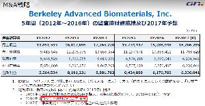 2160 - (株)ジーエヌアイグループ  > ファイザーですかね。つい先日『第1回標的タンパク質分解誘導技術サミット2018』にて講演