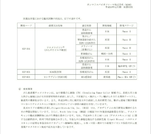 2160 - (株)ジーエヌアイグループ オンコリスは12億円の赤字だけど ガンガン上がってますわ、スバラシイ。