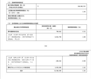 2160 - (株)ジーエヌアイグループ 悪徳証券野糞証券は、レオパレス21の大株主!笑