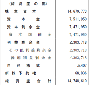 2160 - (株)ジーエヌアイグループ > 今期配当金を出すと仮定すれば、 > 1億円の中から配当性向分、配当金を出すと思ってま